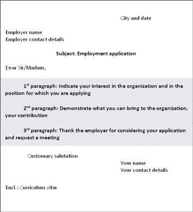 Cover Letter Paragraph Structure from drakwebcdn.azureedge.net